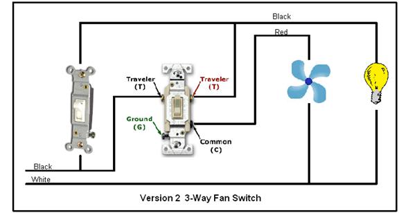 three way switch bathroom fan
