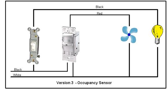 Version 3 Occupancy Sensor